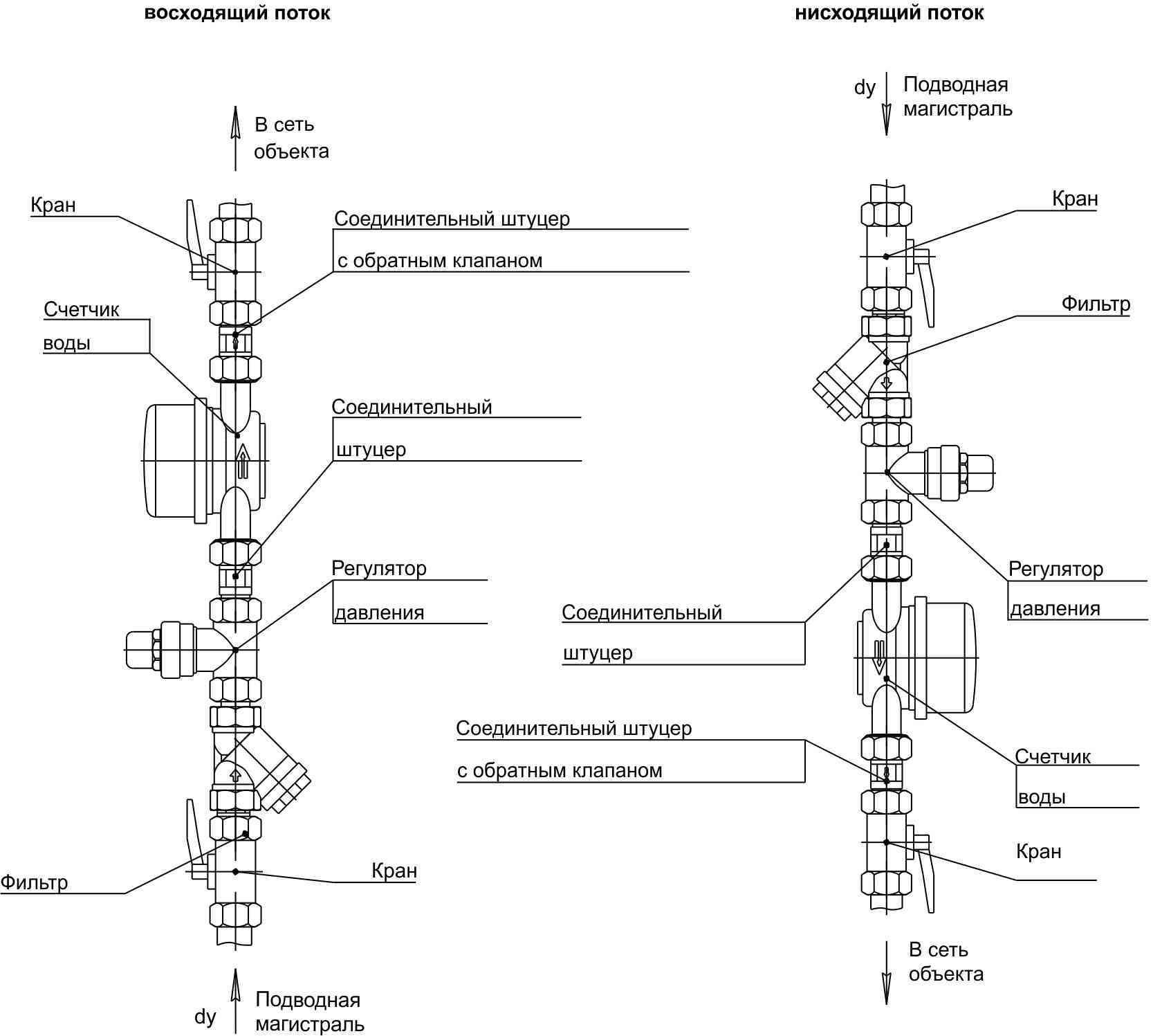 Вертикальная схема установки счетчиков на восходящих и нисходящих потоках