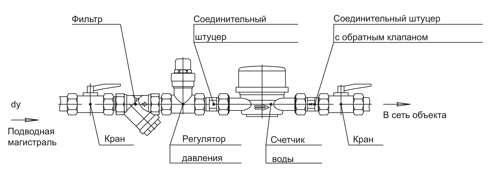 Горизонтальная схема установки счетчиков
